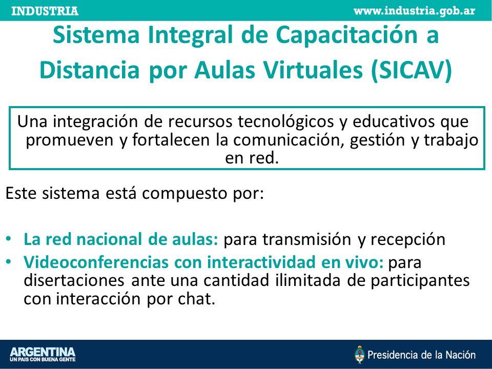 Sistema Integral de Capacitación a Distancia por Aulas Virtuales (SICAV)