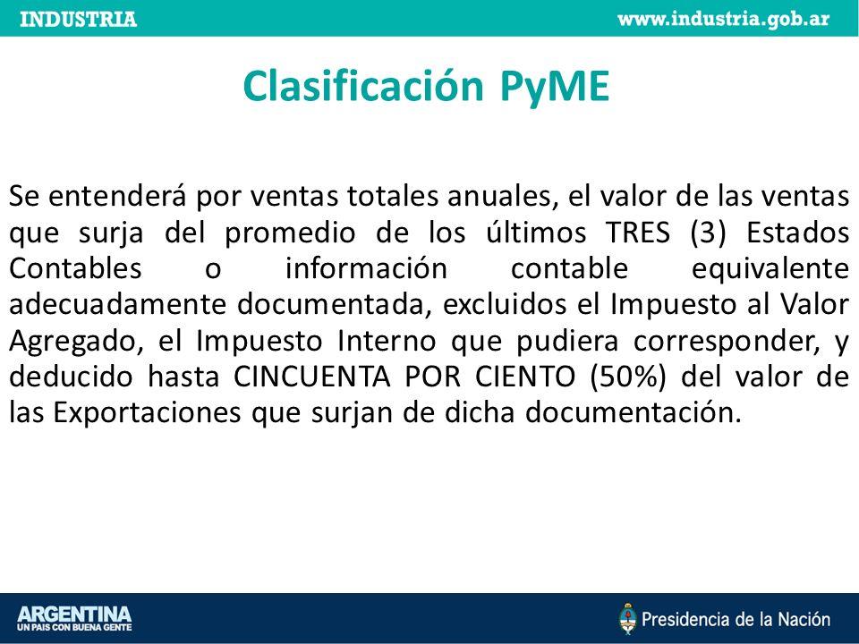 Clasificación PyME