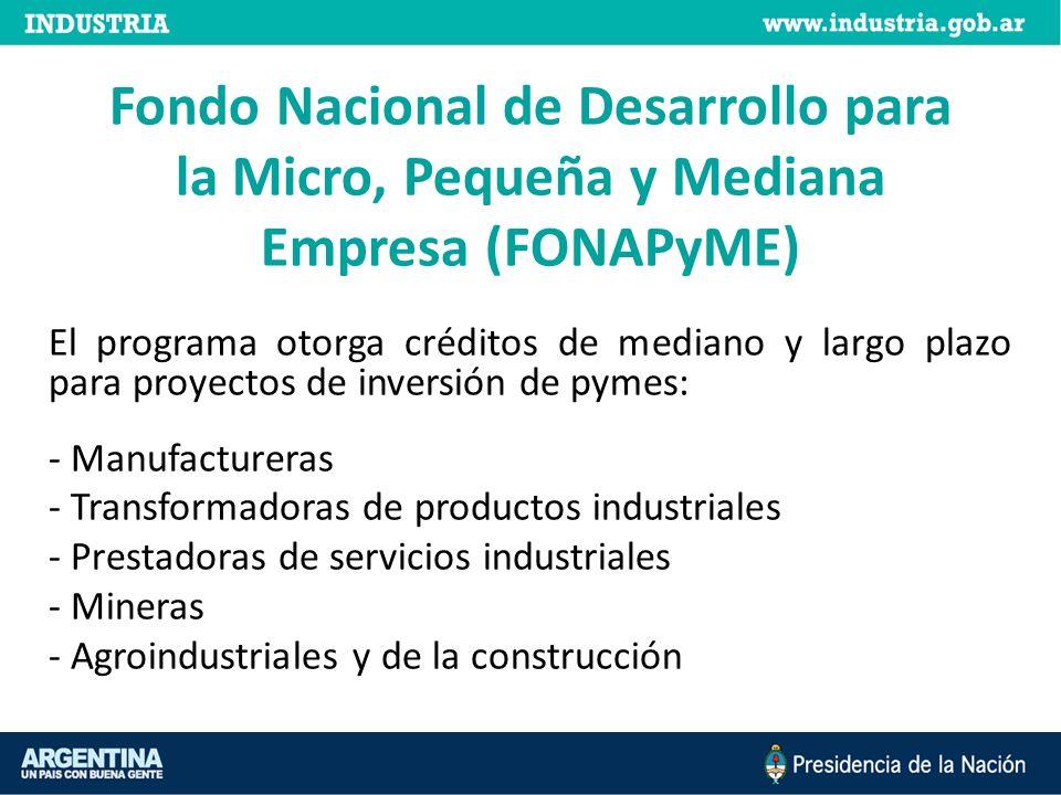 Fondo Nacional de Desarrollo para la Micro, Pequeña y Mediana Empresa (FONAPyME)