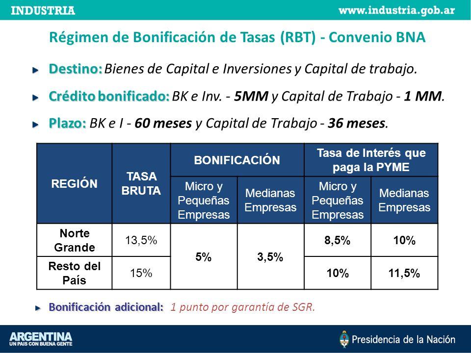 Régimen de Bonificación de Tasas (RBT) - Convenio BNA