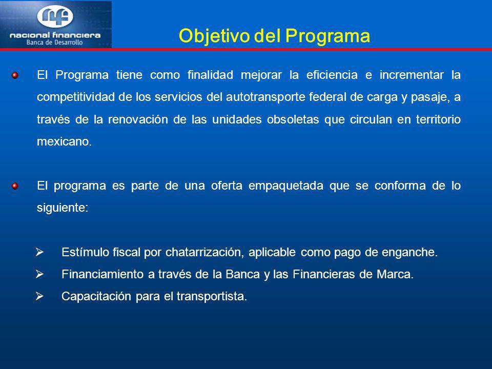 Objetivo del Programa
