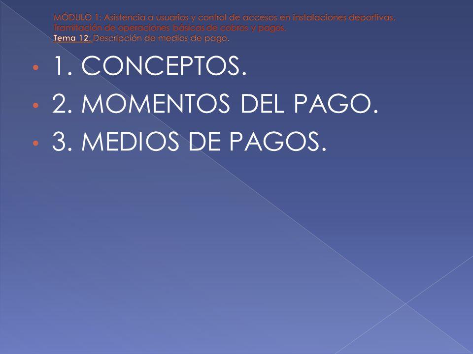 1. CONCEPTOS. 2. MOMENTOS DEL PAGO. 3. MEDIOS DE PAGOS.