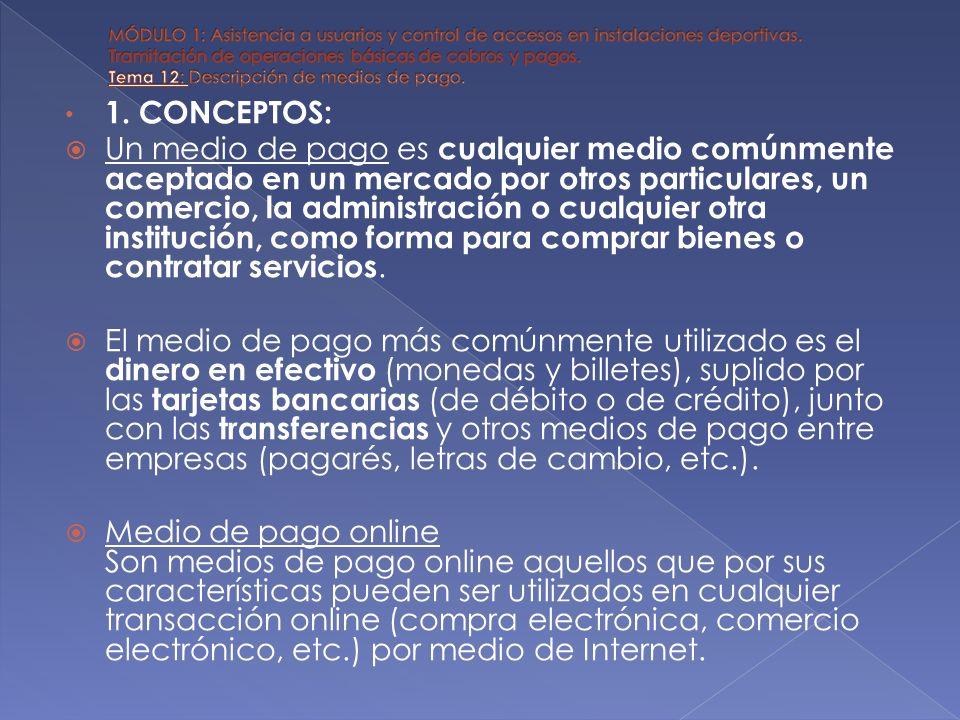 MÓDULO 1: Asistencia a usuarios y control de accesos en instalaciones deportivas. Tramitación de operaciones básicas de cobros y pagos. Tema 12: Descripción de medios de pago.