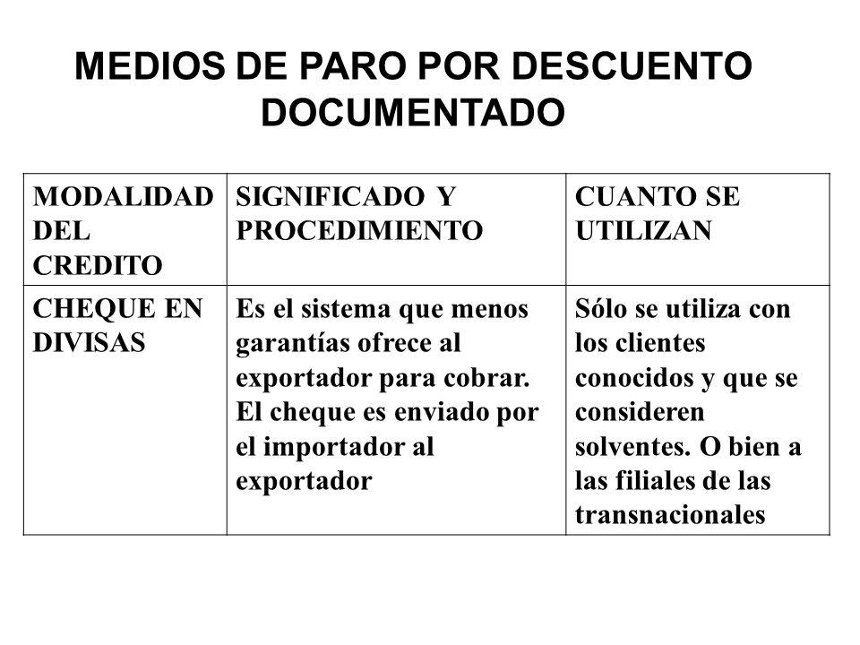 MEDIOS DE PARO POR DESCUENTO DOCUMENTADO