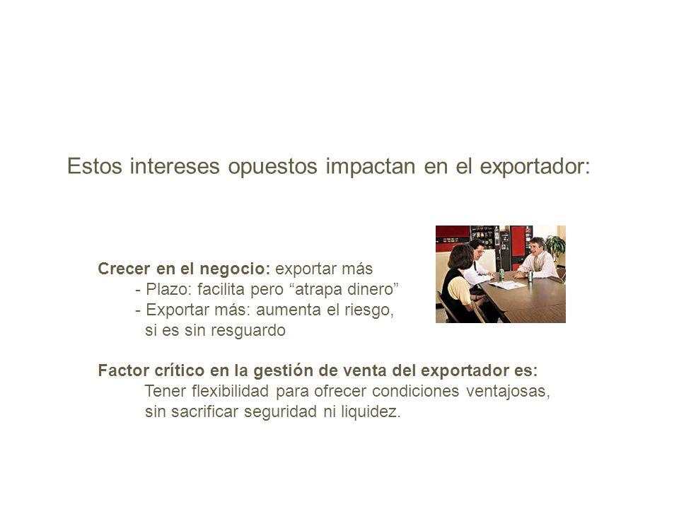 Estos intereses opuestos impactan en el exportador: