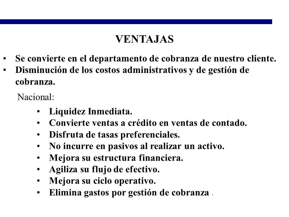 VENTAJAS Se convierte en el departamento de cobranza de nuestro cliente. Disminución de los costos administrativos y de gestión de cobranza.