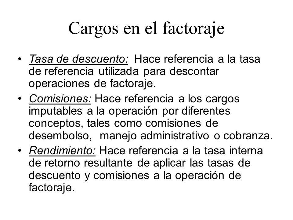 Cargos en el factoraje Tasa de descuento: Hace referencia a la tasa de referencia utilizada para descontar operaciones de factoraje.