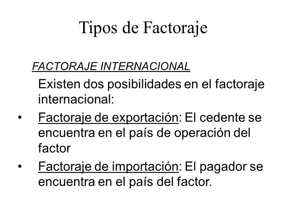 Tipos de Factoraje FACTORAJE INTERNACIONAL. Existen dos posibilidades en el factoraje internacional: