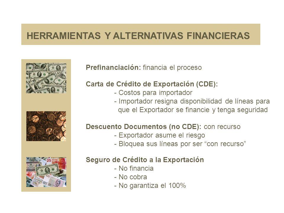 HERRAMIENTAS Y ALTERNATIVAS FINANCIERAS