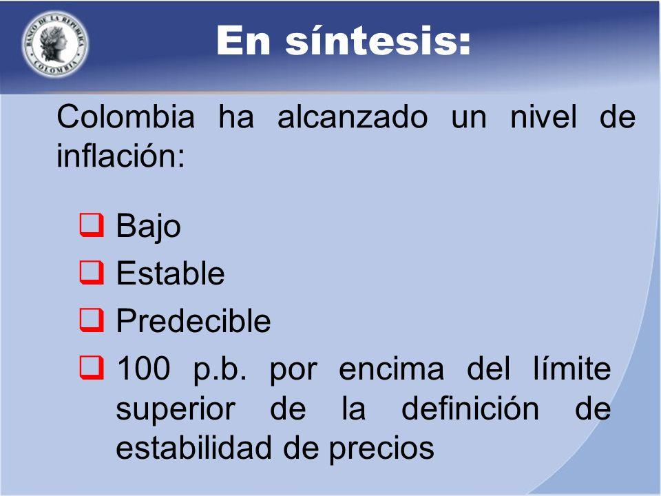 En síntesis: Colombia ha alcanzado un nivel de inflación: Bajo Estable