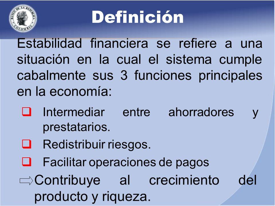 Definición Contribuye al crecimiento del producto y riqueza.