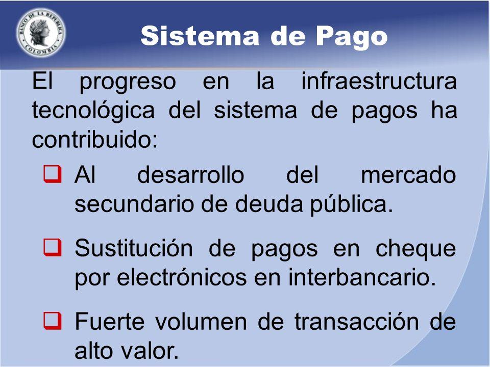 Sistema de Pago El progreso en la infraestructura tecnológica del sistema de pagos ha contribuido: