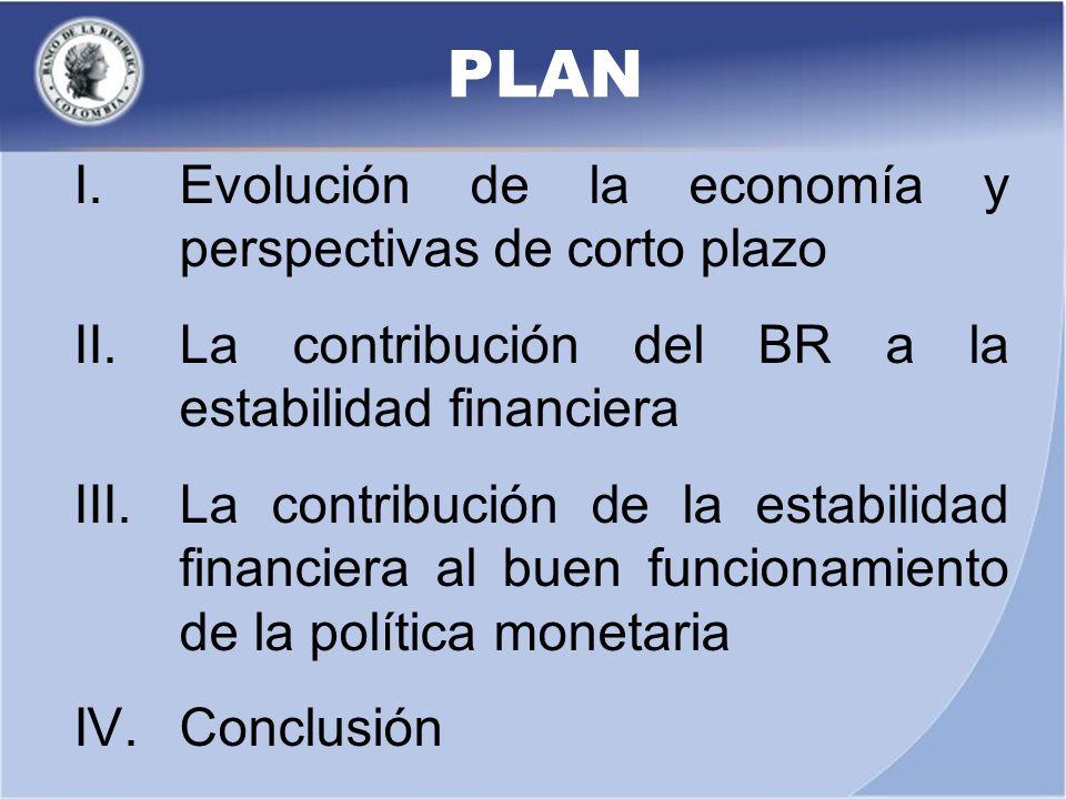 PLAN Evolución de la economía y perspectivas de corto plazo