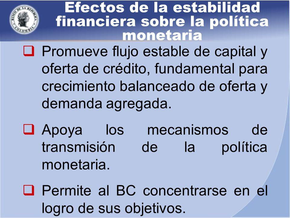 Efectos de la estabilidad financiera sobre la política monetaria