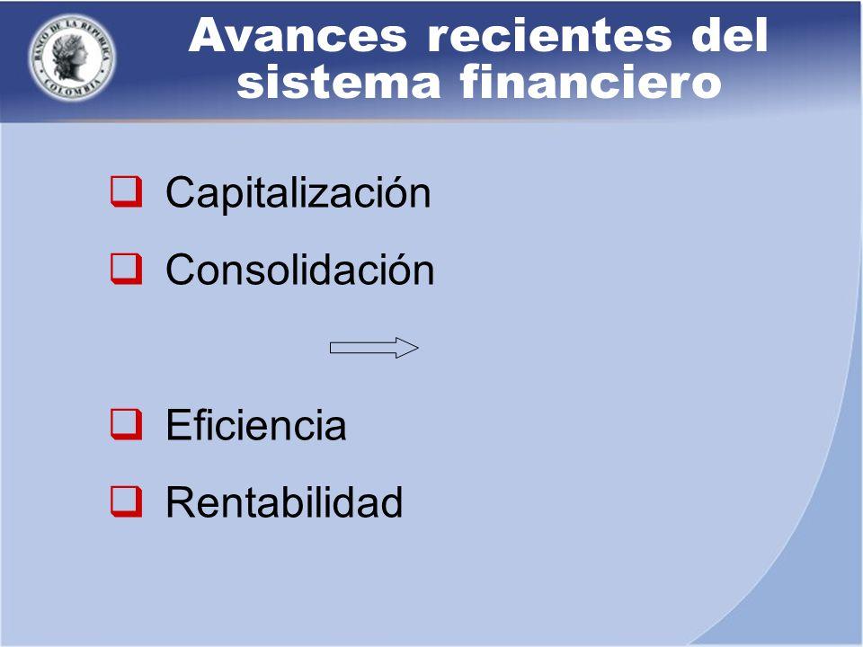 Avances recientes del sistema financiero