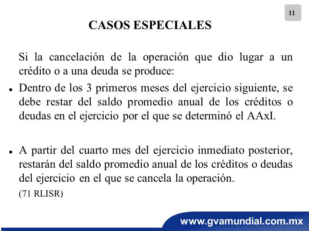 CASOS ESPECIALES Si la cancelación de la operación que dio lugar a un crédito o a una deuda se produce: