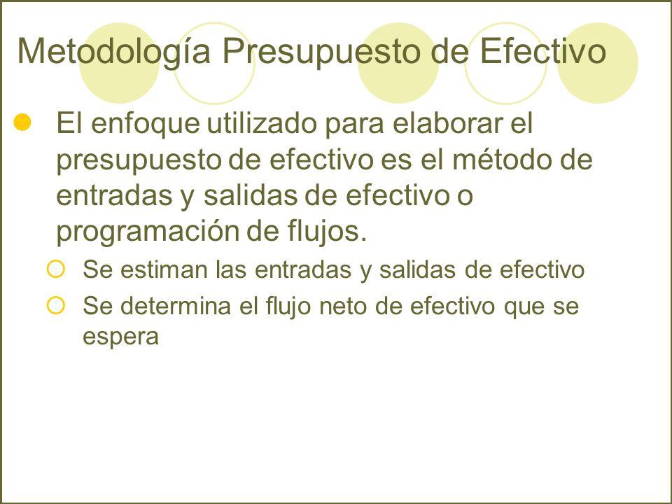 Metodología Presupuesto de Efectivo