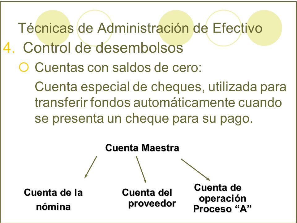 Técnicas de Administración de Efectivo