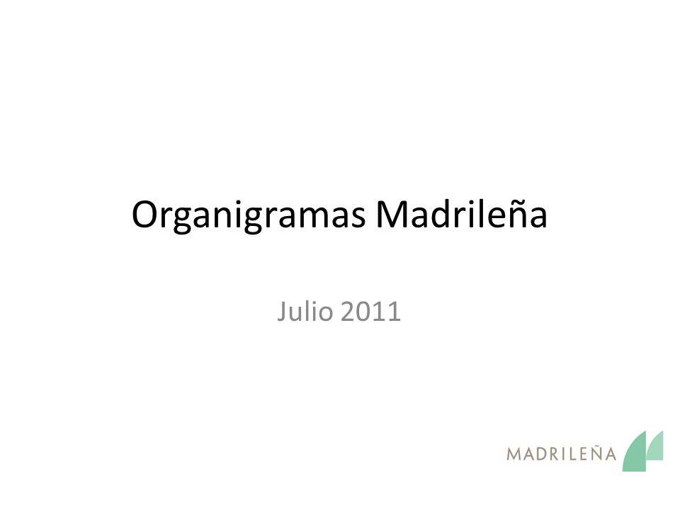 Organigramas Madrileña