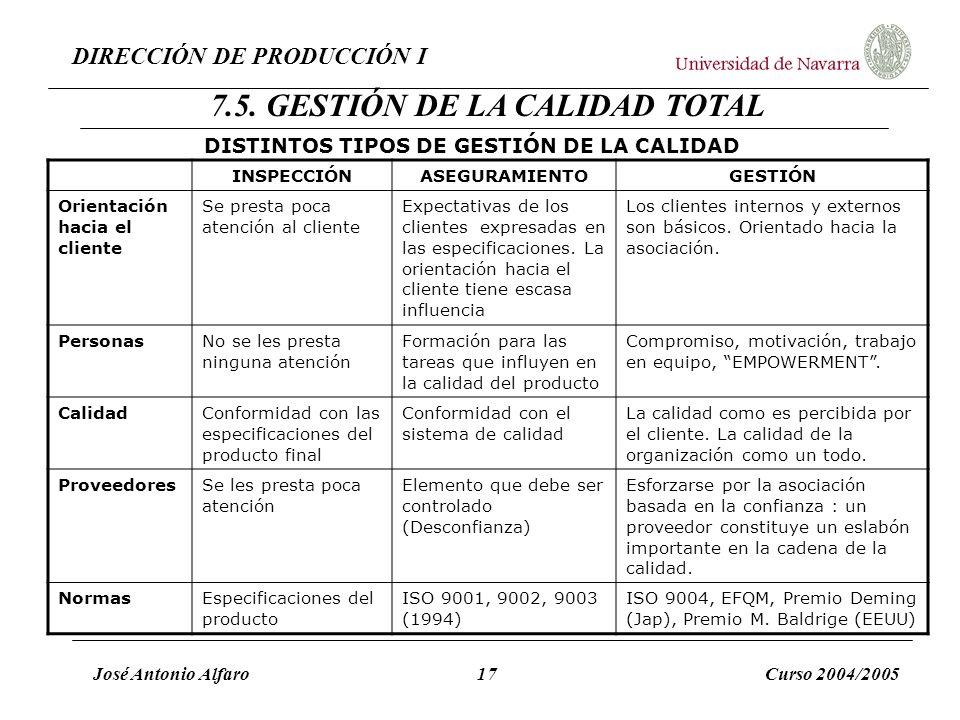 DISTINTOS TIPOS DE GESTIÓN DE LA CALIDAD