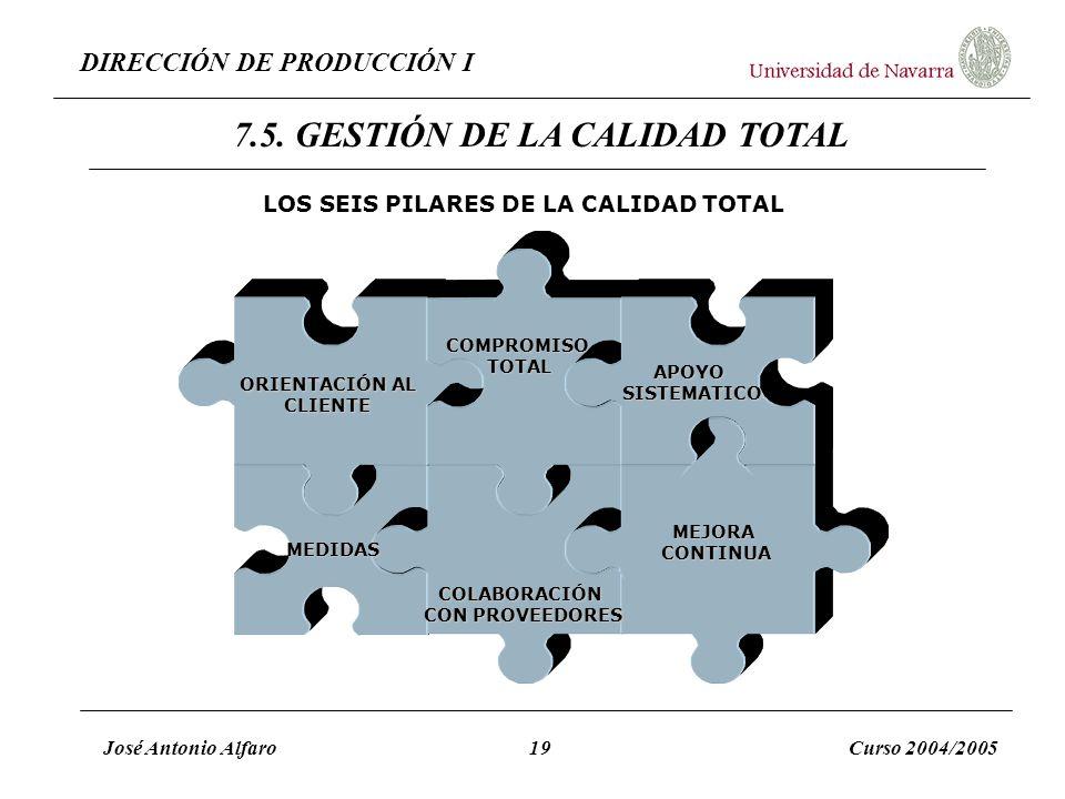 LOS SEIS PILARES DE LA CALIDAD TOTAL