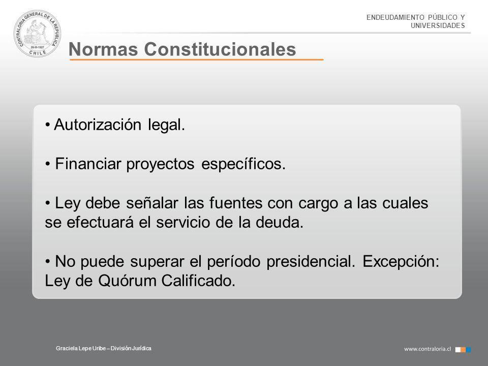 Normas Constitucionales