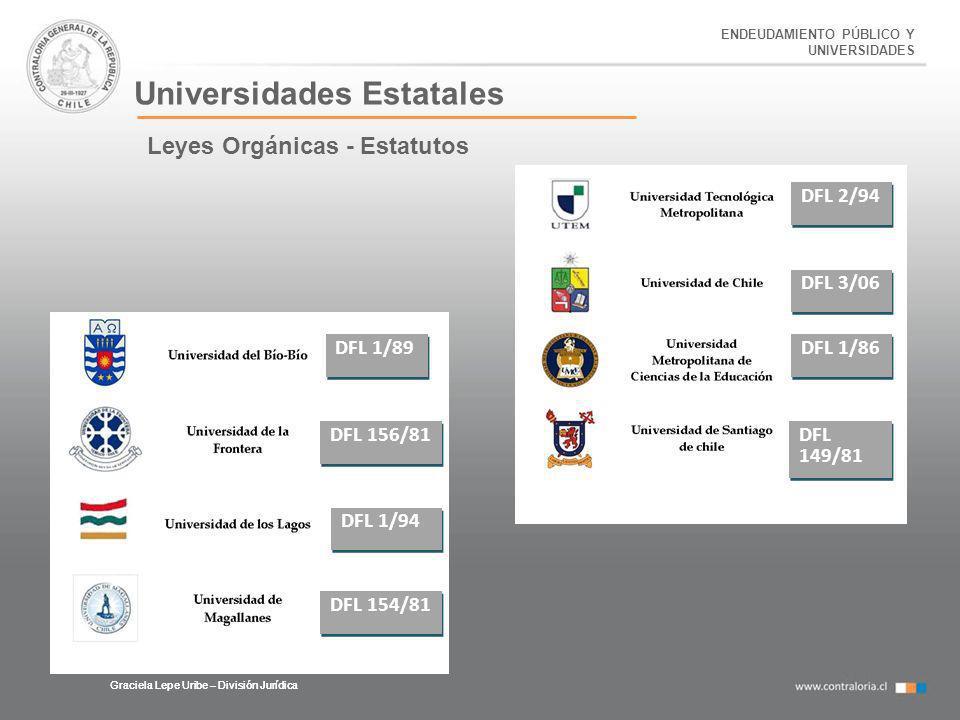Universidades Estatales