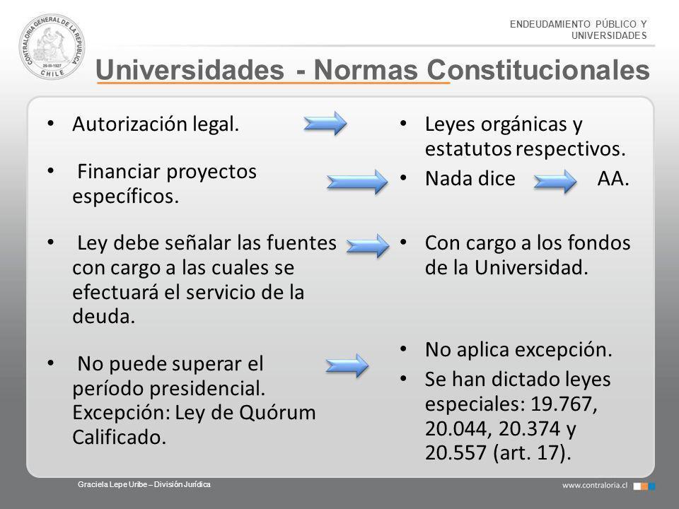 Universidades - Normas Constitucionales