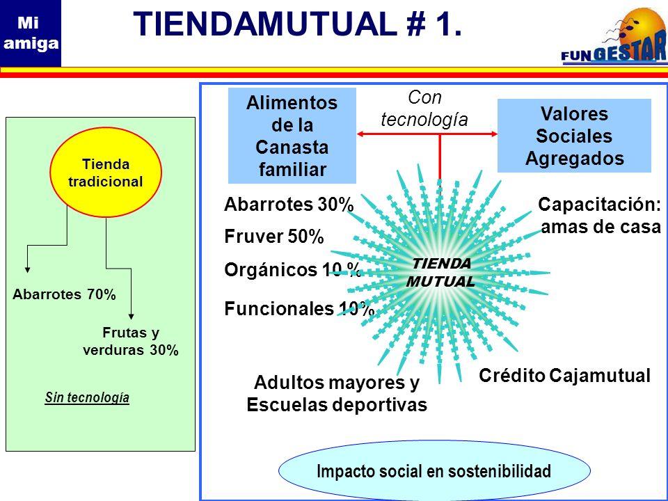 TIENDAMUTUAL # 1. Crédito Cajamutual