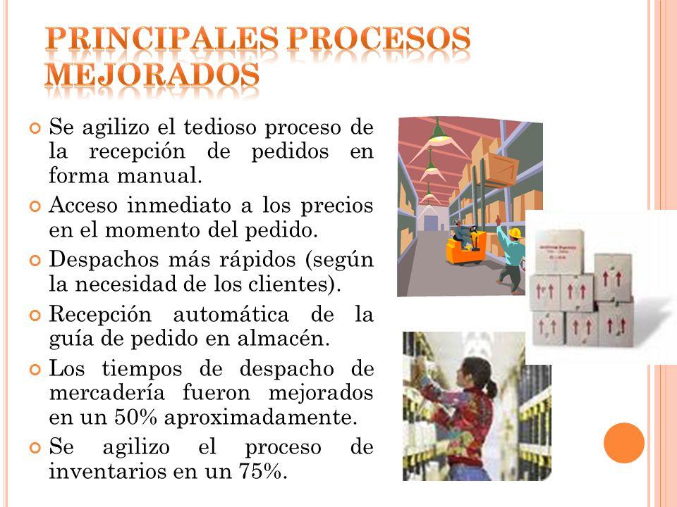 PRINCIPALES PROCESOS MEJORADOS