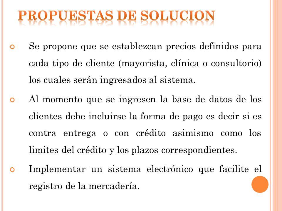 PROPUESTAS DE SOLUCION