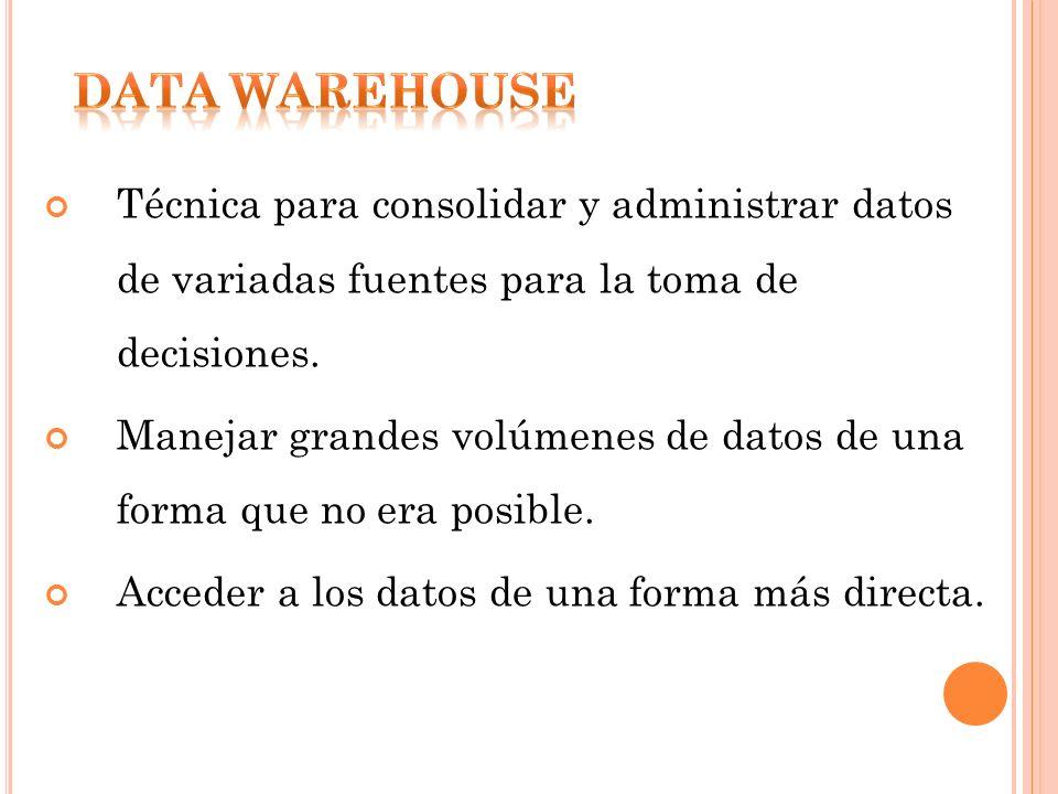 DATA WAREHOUSE Técnica para consolidar y administrar datos de variadas fuentes para la toma de decisiones.