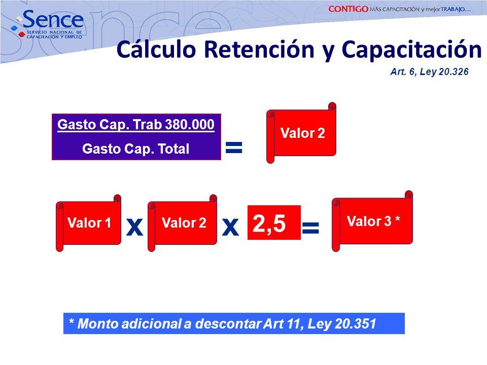 = x x = Cálculo Retención y Capacitación 2,5