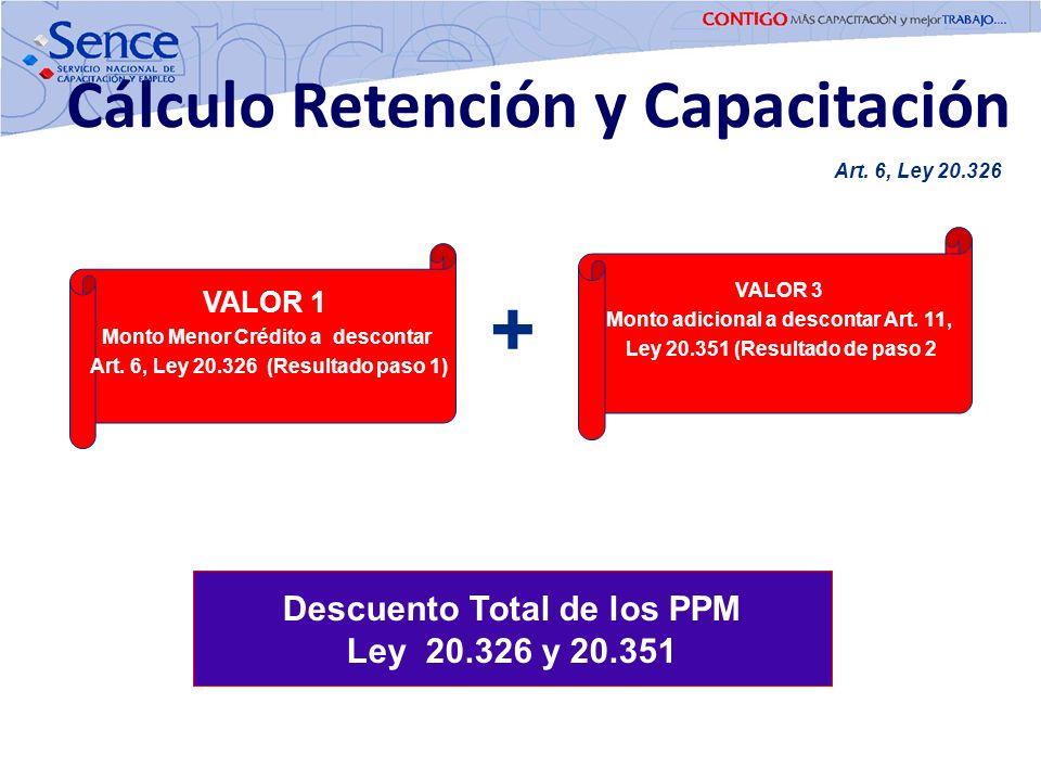 + Cálculo Retención y Capacitación Descuento Total de los PPM
