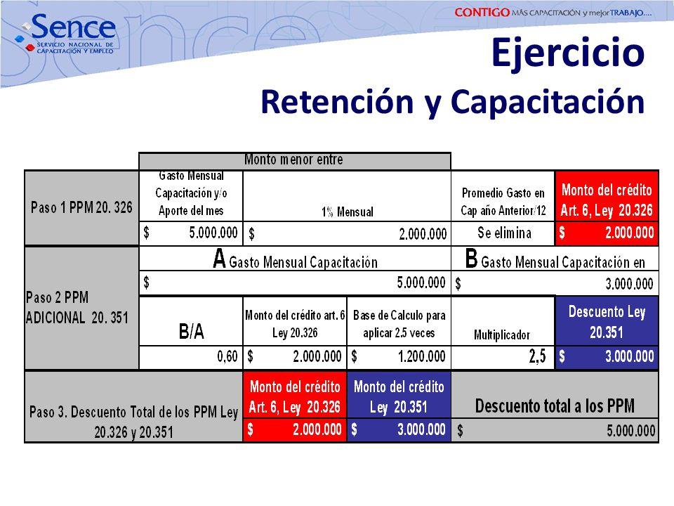 Ejercicio Retención y Capacitación 17
