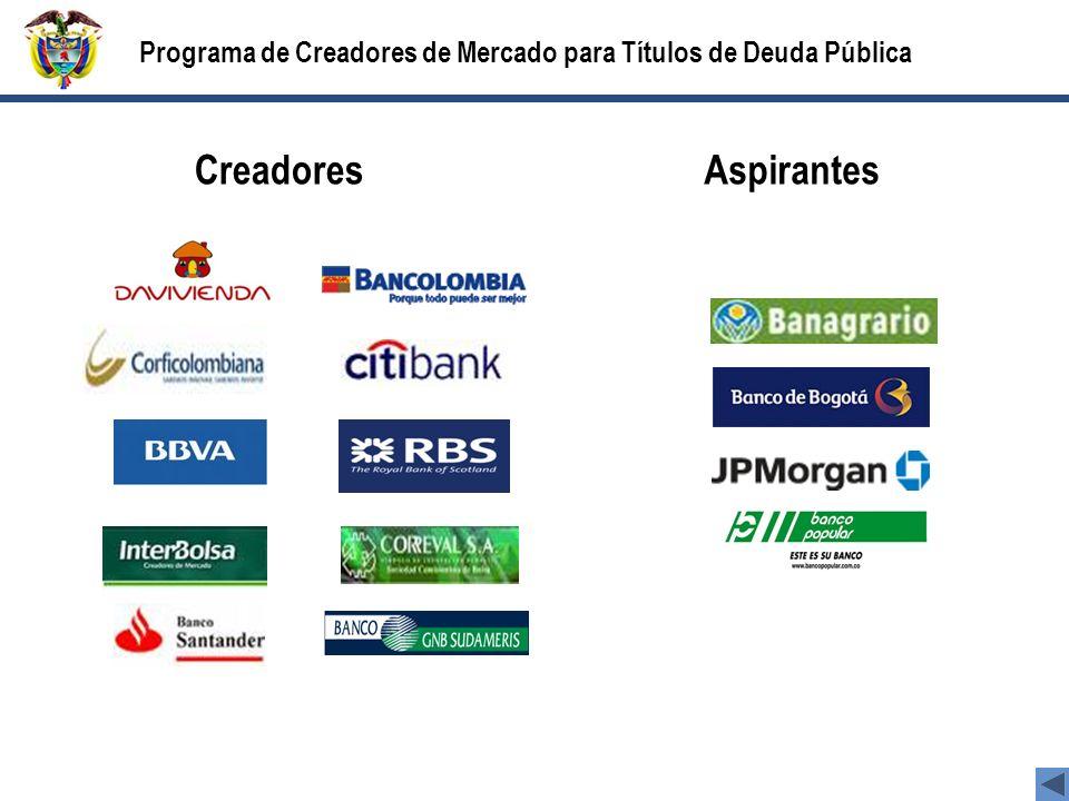 Programa de Creadores de Mercado para Títulos de Deuda Pública