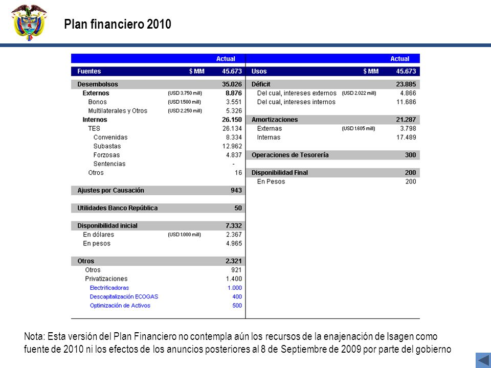 Plan financiero 2010 Ministerio de Hacienda y Crédito Público – 23 Nov 2009. Presentación foro Bolsa de Valores de Colombia.