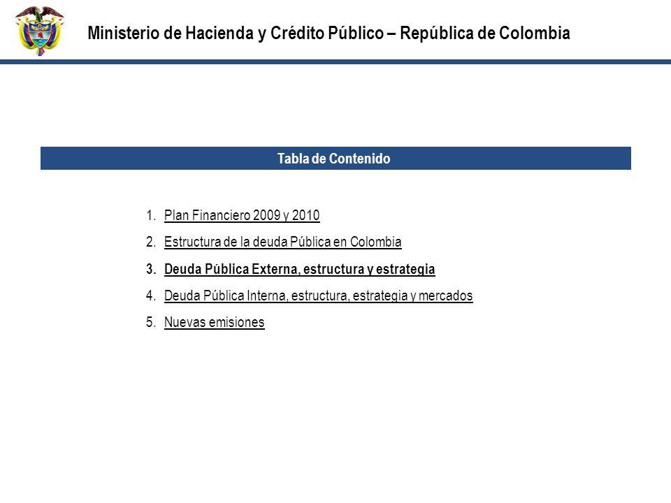 Ministerio de Hacienda y Crédito Público – República de Colombia