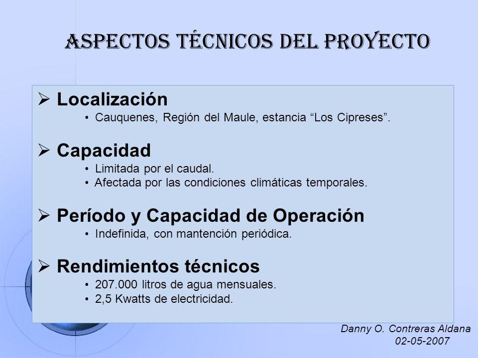 Aspectos técnicos del proyecto