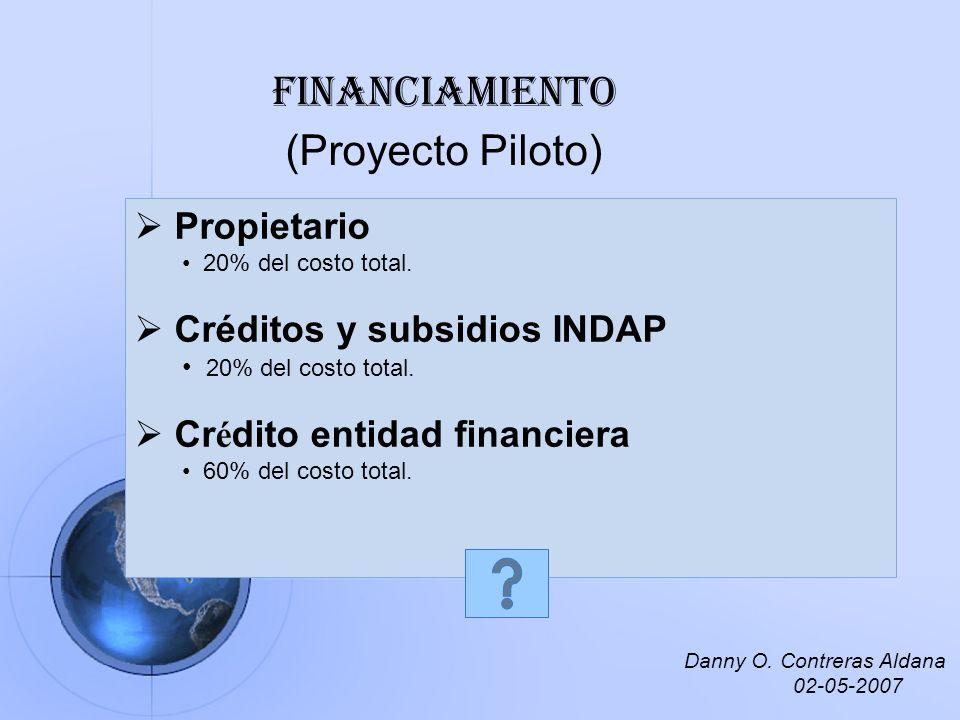 Financiamiento (Proyecto Piloto)