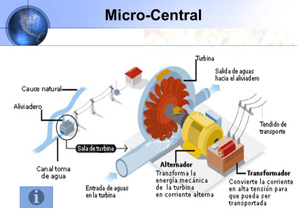 Micro-Central