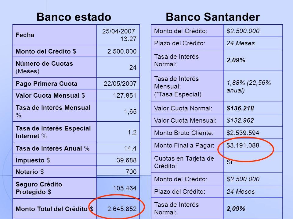 Banco estado Banco Santander Fecha 25/04/2007 13:27