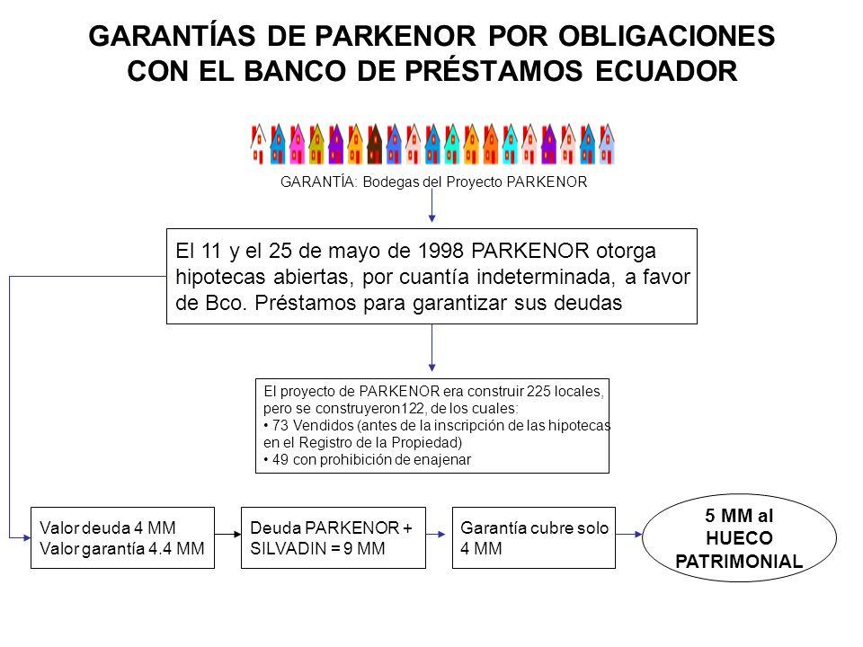 GARANTÍA: Bodegas del Proyecto PARKENOR