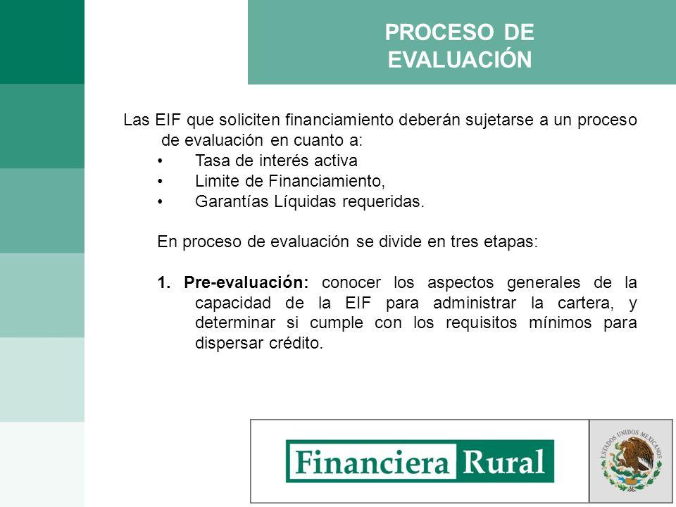 PROCESO DE EVALUACIÓN Las EIF que soliciten financiamiento deberán sujetarse a un proceso de evaluación en cuanto a: