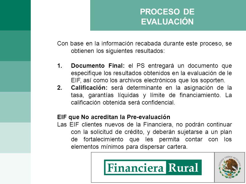 PROCESO DE EVALUACIÓN Con base en la información recabada durante este proceso, se obtienen los siguientes resultados: