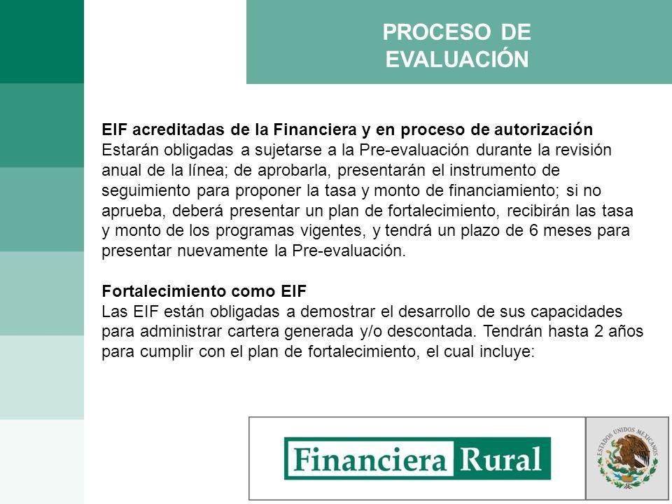 PROCESO DE EVALUACIÓN EIF acreditadas de la Financiera y en proceso de autorización.