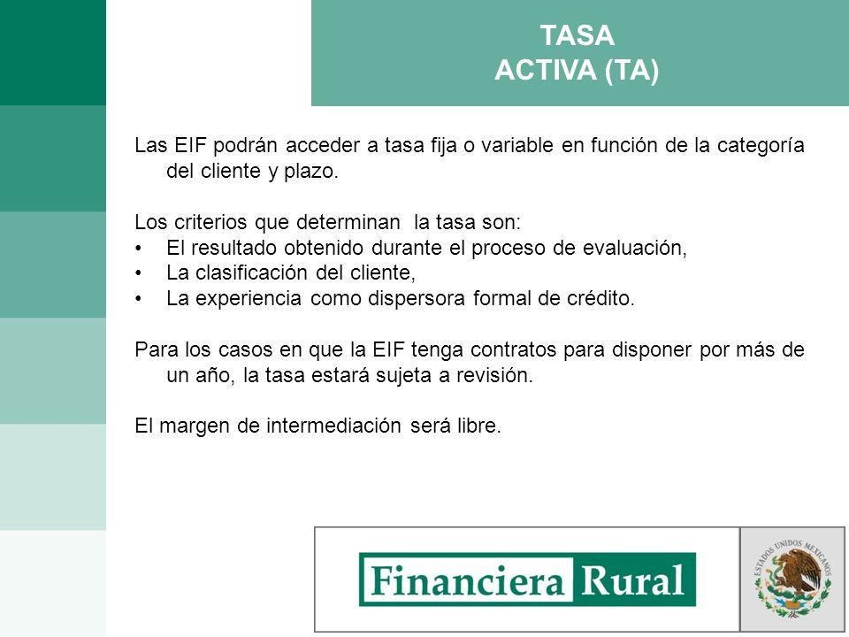 TASA ACTIVA (TA) Las EIF podrán acceder a tasa fija o variable en función de la categoría del cliente y plazo.