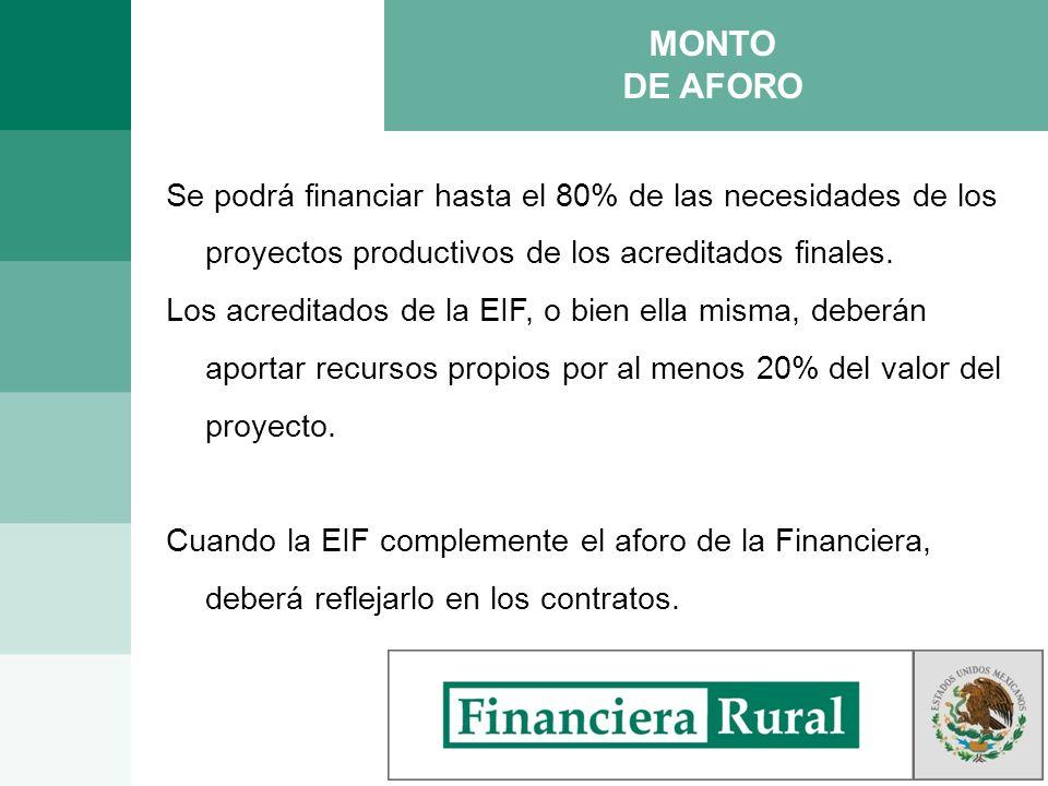 MONTO DE AFORO. Se podrá financiar hasta el 80% de las necesidades de los proyectos productivos de los acreditados finales.