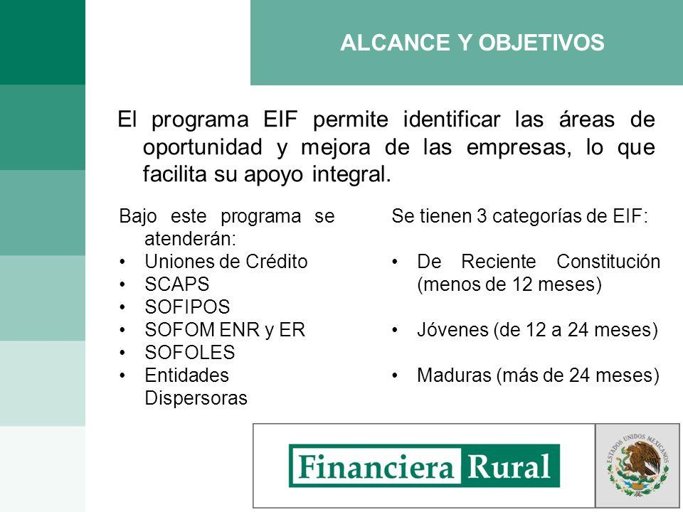 ALCANCE Y OBJETIVOS El programa EIF permite identificar las áreas de oportunidad y mejora de las empresas, lo que facilita su apoyo integral.