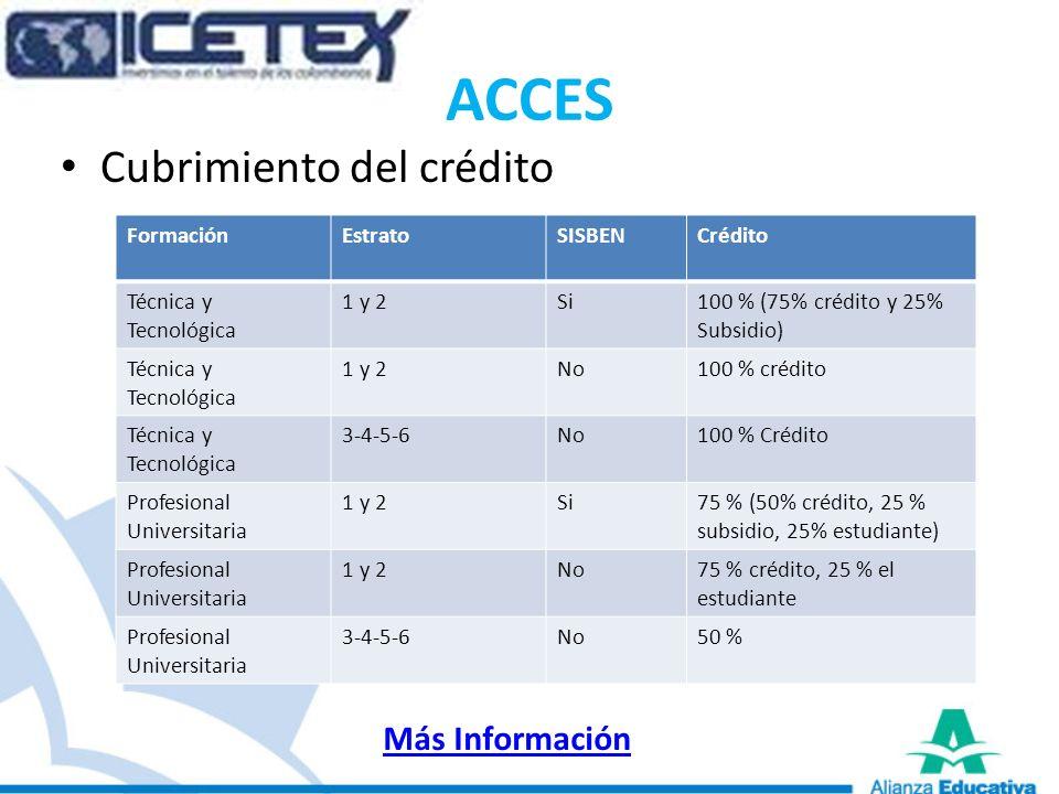 ACCES Cubrimiento del crédito Más Información Formación Estrato SISBEN